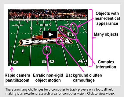 Video: Advancing Computer Vision by Watching Football