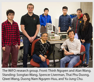 WiFO research group